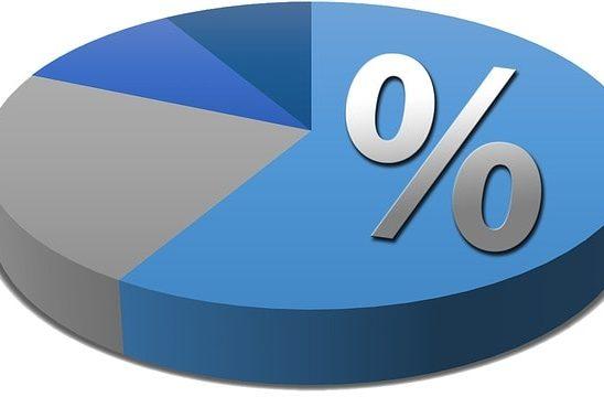 Como sacar porcentaje